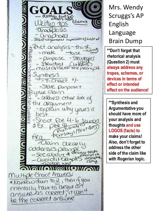 Mrs. WendyScruggs's APEnglishLanguageBrain Dump**Don't forget thatrhetorical analysis(Question 2) mustalways address anytr...