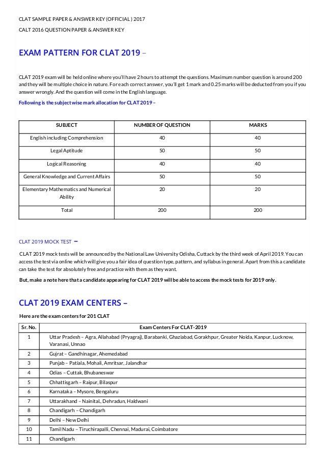 CLAT-2019 Mock Test Series – Free Online Practice &