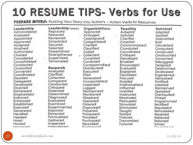 how to write impressive resumes and cover letters plr ebook
