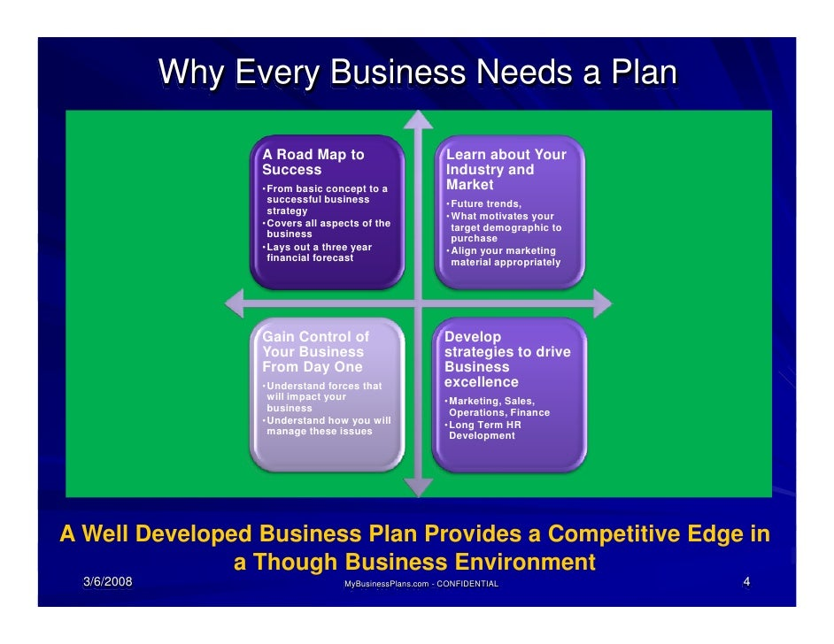 Writing your business plan just got easier