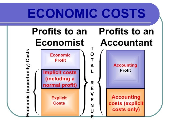accounting vs economic income Difference between accounting profit and economic profit: accounting profit: there is no satisfactory definition of the term profit generally profit of a firm is defined as.