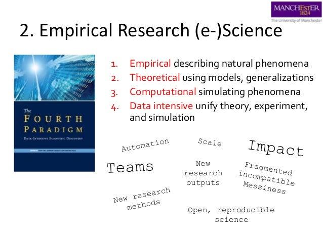 2. Empirical Research (e-)Science 1. Empirical describing natural phenomena 2. Theoretical using models, generalizations 3...