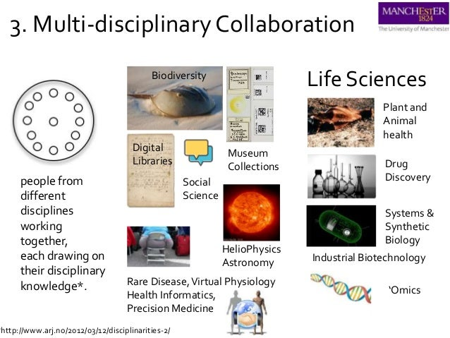 3. Multi-disciplinary Collaboration people from different disciplines working together, each drawing on their disciplinary...