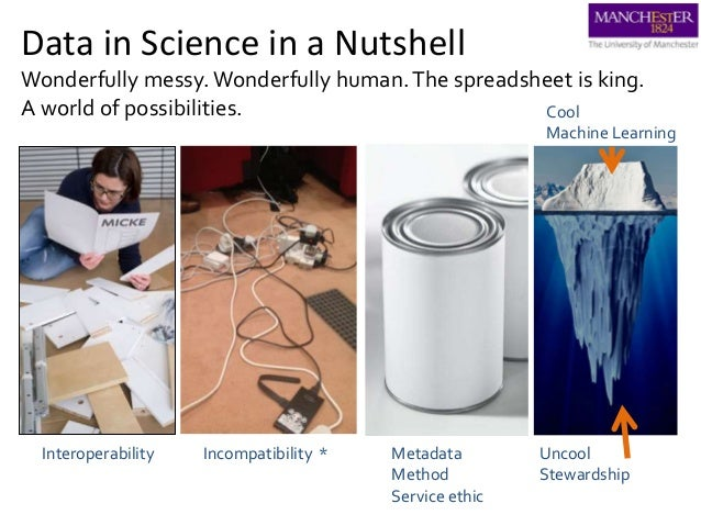Data in Science in a Nutshell Wonderfully messy.Wonderfully human.The spreadsheet is king. A world of possibilities. Cool ...