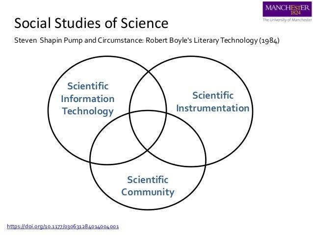 Social Studies of Science Scientific Instrumentation Scientific Information Technology Scientific Community Steven Shapin ...