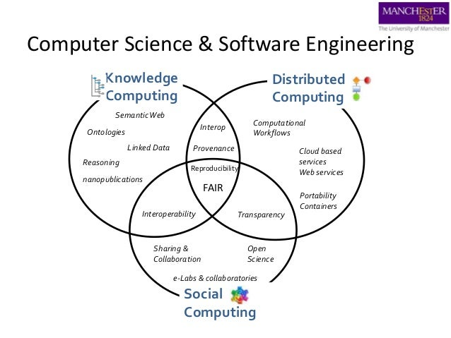 Computer Science & Software Engineering Distributed Computing Knowledge Computing Social Computing Computational Workflows...