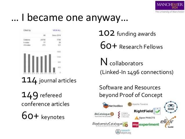 … I became one anyway… 102funding awards 114journal articles 149refereed conference articles Ncollaborators (Linked-In 149...