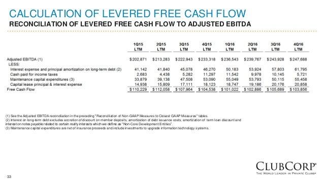 Levered Free Cash Flow Ebitda: Mycc fy16 q4 earnings presentation,Chart
