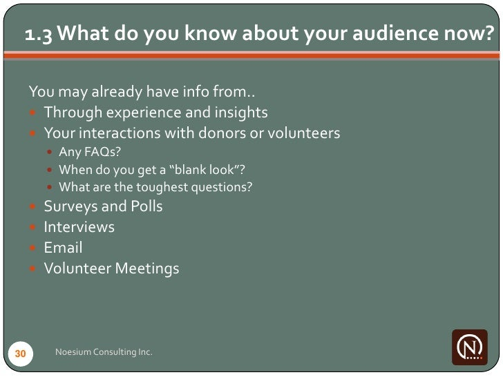 1.3 What do you know about your audience now?       You may already have info from..       Through experience and insight...