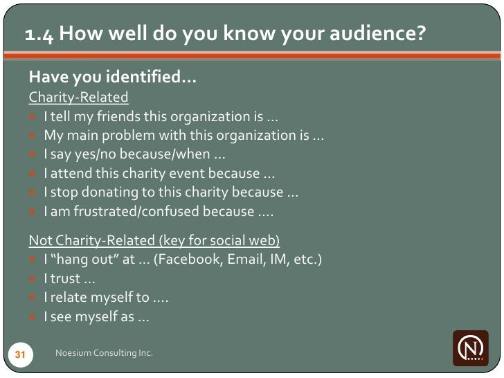 1.4 How well do you know your audience?      Have you identified…      Charity-Related       I tell my friends this organ...