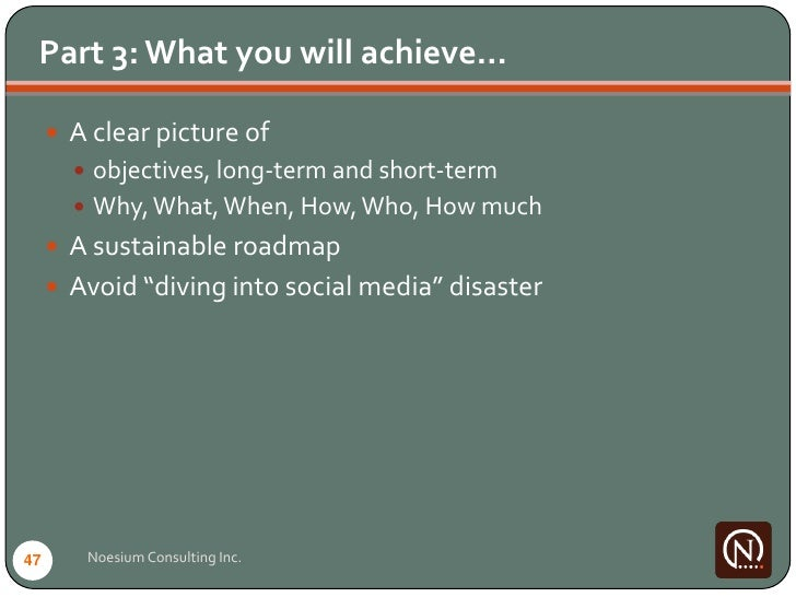 Part 3: What you will achieve…        A clear picture of         objectives, long-term and short-term         Why, What...