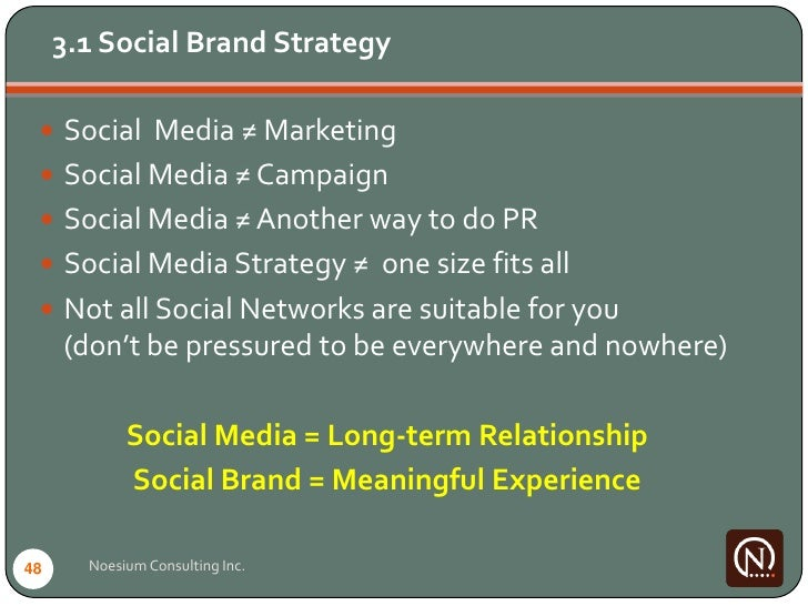 3.1 Social Brand Strategy    Social Media ≠ Marketing   Social Media ≠ Campaign   Social Media ≠ Another way to do PR  ...