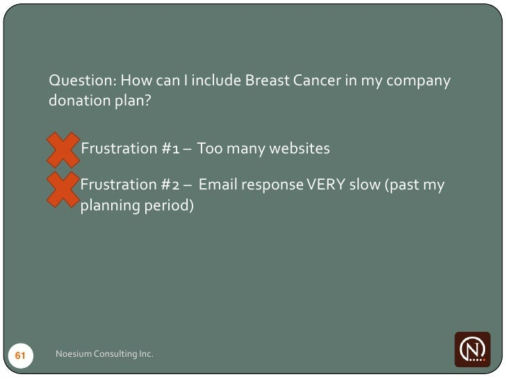 Question: How can I include Breast Cancer in my company      donation plan?            Frustration #1 – Too many websites ...
