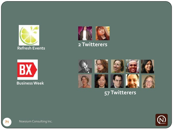 2 Twitterers      Refresh Events          Business Week                                            57 Twitterers     71   ...