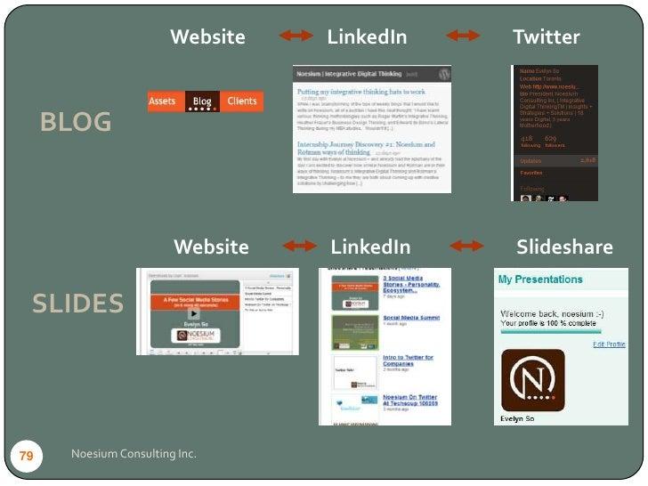 Website   LinkedIn   Twitter         BLOG                            Website   LinkedIn   Slideshare   SLIDES     79    No...