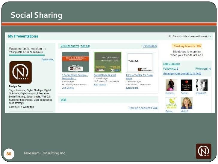 Social Sharing     80   Noesium Consulting Inc.