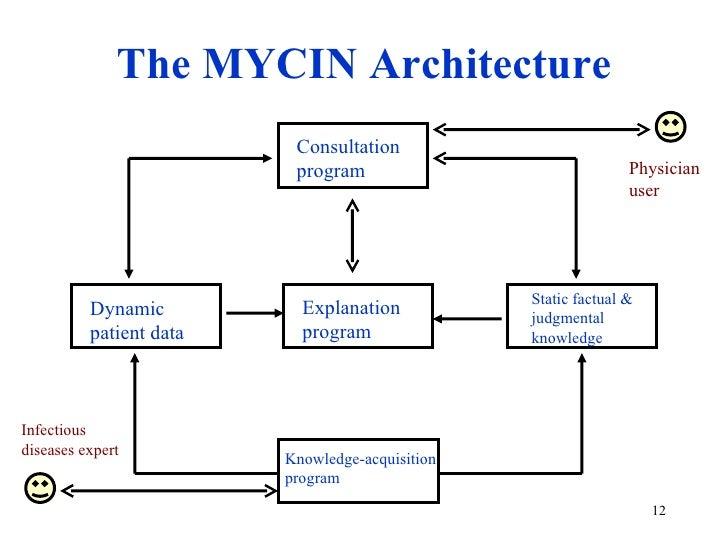 mycin. Black Bedroom Furniture Sets. Home Design Ideas
