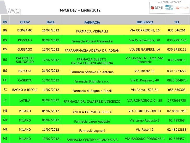 MyCli Day – Luglio 2012PV       CITTA         DATA                     FARMACIA                      INDIRIZZO            ...