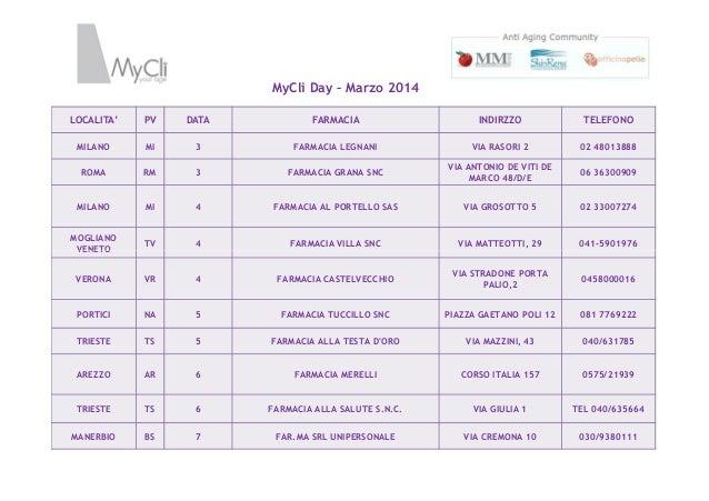 MyCli Day – Marzo 2014 LOCALITA'  PV  DATA  FARMACIA  INDIRZZO  TELEFONO  MILANO  MI  3  FARMACIA LEGNANI  VIA RASORI 2  0...