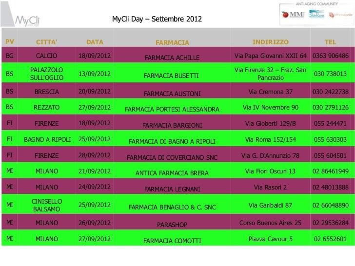 MyCli Day – Settembre 2012PV      CITTA          DATA                   FARMACIA                   INDIRIZZO              ...