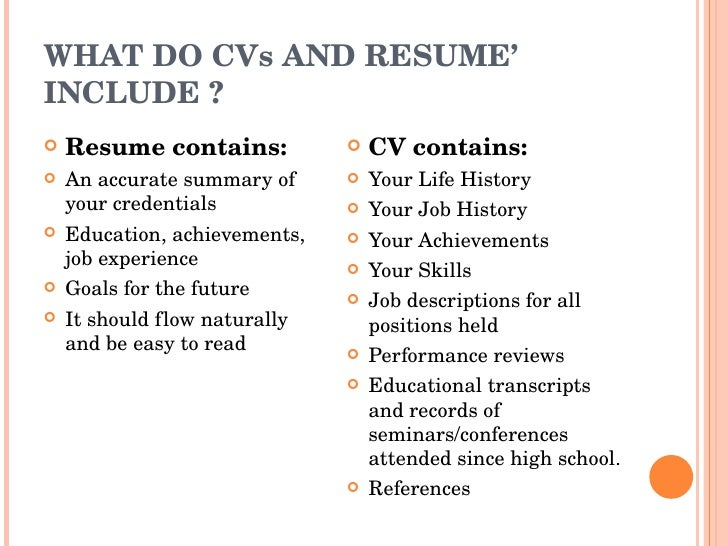 WHAT DO CVs AND RESUME