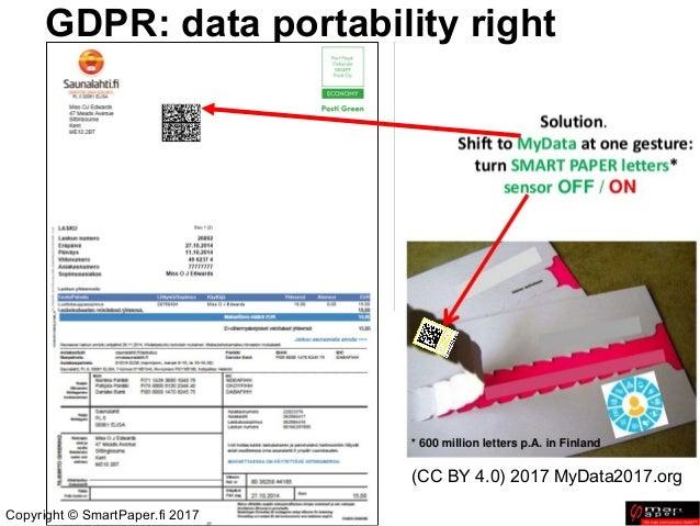 GDPR: data portability right (CC BY 4.0) 2017 MyData2017.org Copyright © SmartPaper.fi 2017