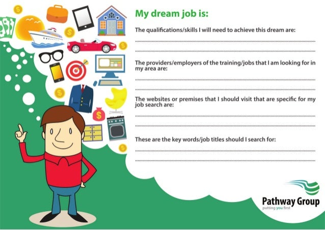 Dream job essay introduction