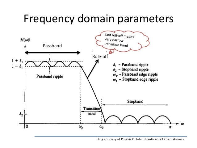 how to make a logarithmic scale for frequency domain