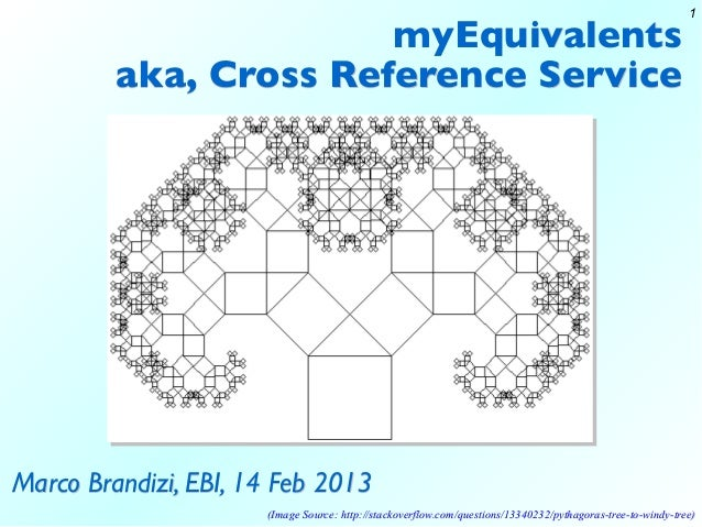 1  myEquivalentsmyEquivalents  aka, Serviceaka, Cross Reference Service  Marco 2013Marco Brandizi, EBI, 14 Feb 2013  (tree...