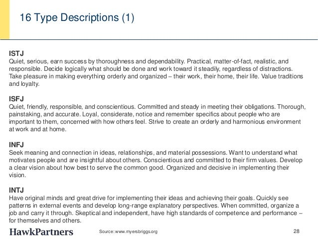 form m myers-briggs thesis It has been accepted for inclusion in graduate theses and dissertations by an  authorized  the myers-briggs instrument (form m) was collected from.