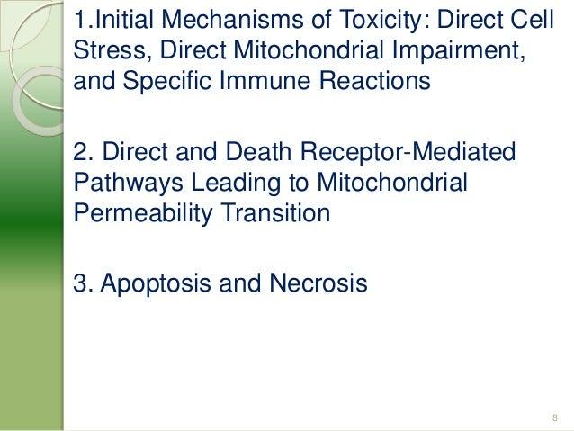 mechanism of drug toxicity pdf