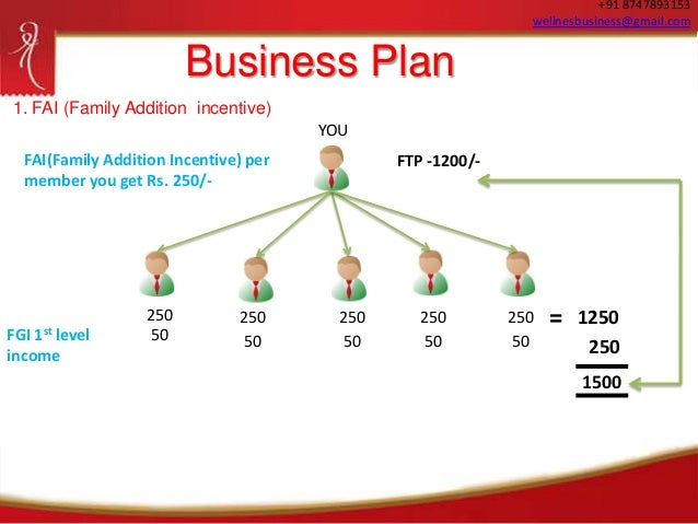 family business plan After building and sustaining a family business through countless hours of hard work and years of emotional and financial commitment, many business owners neglect to plan and prepare.
