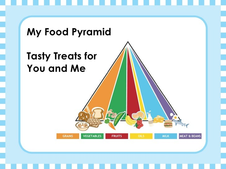 My Food Pyramid Template
