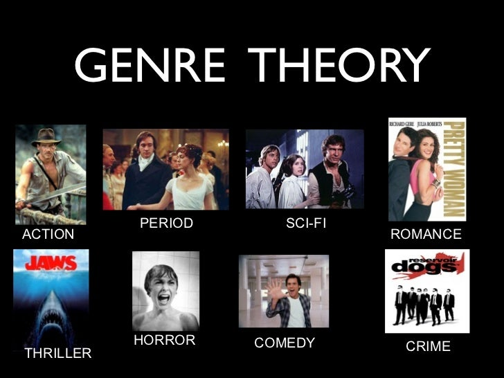 GENRE THEORY           PERIOD      SCI-FIACTION                          ROMANCE           HORROR   COMEDY       CRIMETHRI...