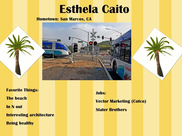 Esthela Caito Hometown: San Marcos, CA Favorite Things:  The beach In N out  Interesting architecture Being healthy  Jobs:...