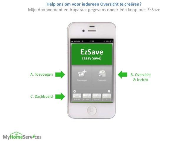 C. DashboardA. Toevoegen B. Overzicht& InzichtEzSave(Easy Save)Help ons om voor iedereen Overzicht te creëren?Mijn Abonnem...