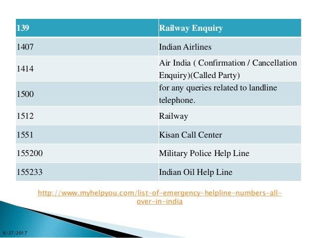 List of emergency Helpline numbers All Over in India