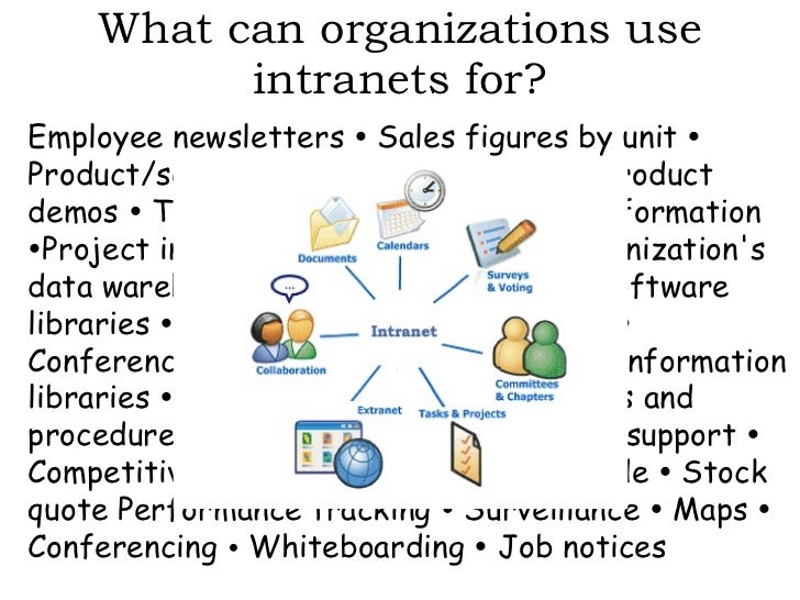 What can organizations use intranets for? Employee newsletters    Sales figures by unit    Product/service information  ...