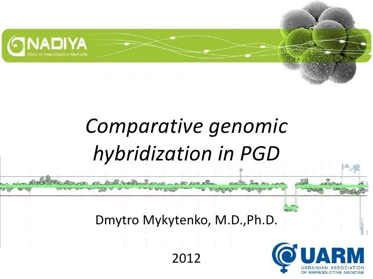 Comparative genomic hybridization in PGD Dmytro Mykytenko, M.D.,Ph.D.            2012