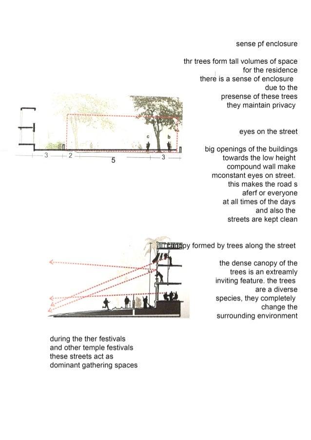 Mylapore area study 24 sense pf enclosure thr trees ccuart Image collections
