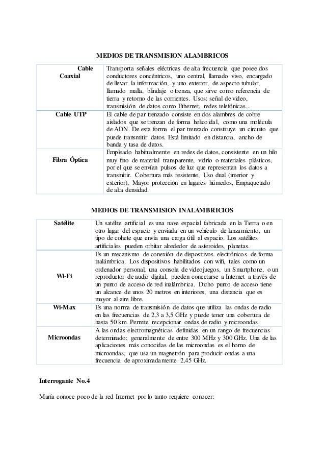MEDIOS DE TRANSMISION ALAMBRICOS  Cable  Coaxial  Transporta señales eléctricas de alta frecuencia que posee dos  conducto...