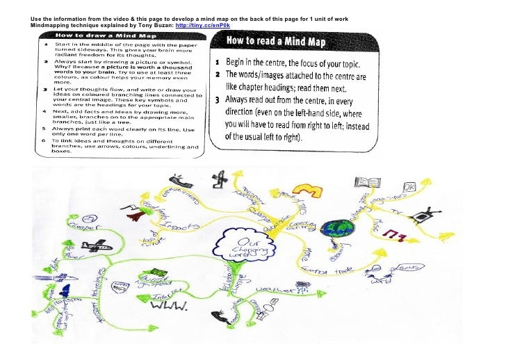 Use the information from the video & this page to develop a mind map on the back of this page for 1 unit of work Mindmappi...