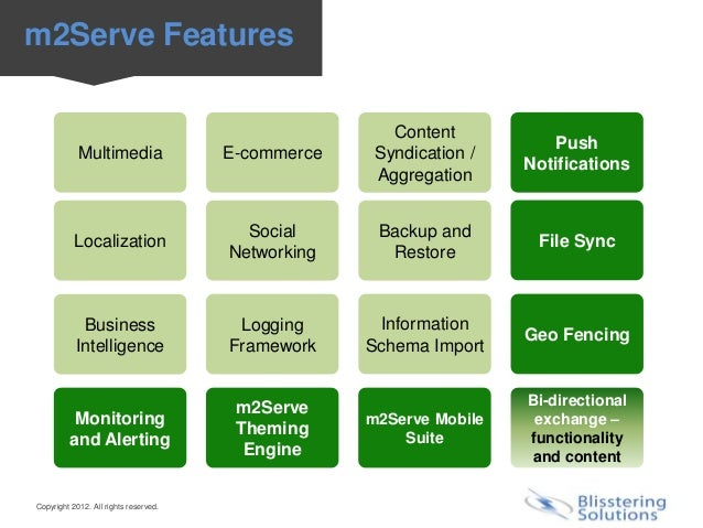 m2Serve Features                                                       Content                                            ...