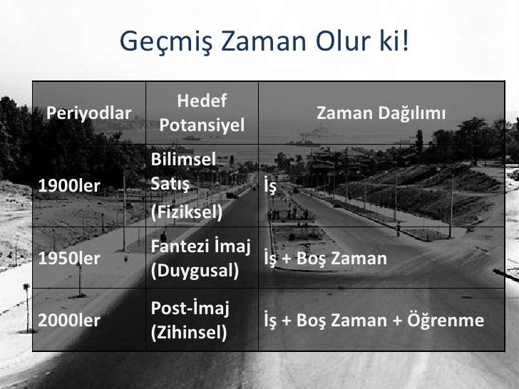 Türkiye Dijital Profili  Slide 3