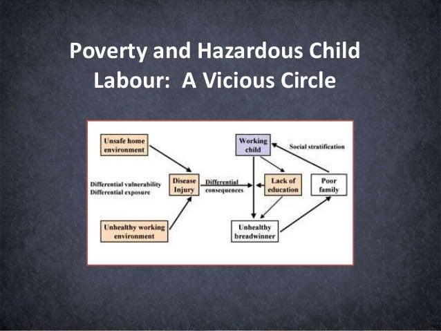 Essay on the Vicious Circle of Poverty   Economics