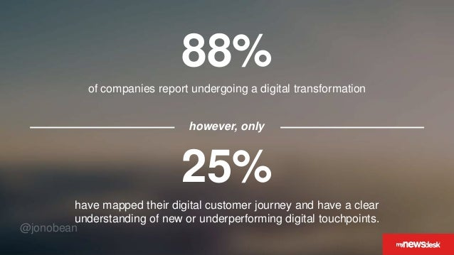 @jonobean 88% of companies report undergoing a digital transformation 25% have mapped their digital customer journey and h...