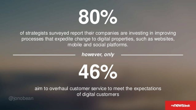 @jonobean 80% of strategists surveyed report their companies are investing in improving processes that expedite change to ...