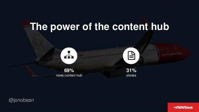 @jonobean The power of the content hub 69% news content hub 31% stories