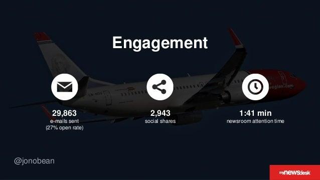 @jonobean Engagement 29,863 e-mails sent (27% open rate) 2,943 social shares 1:41 min newsroom attention time