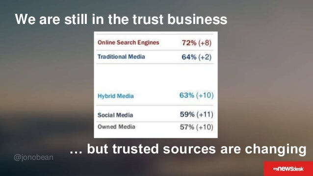 @jonobean We are still in the trust business … but trusted sources are changing
